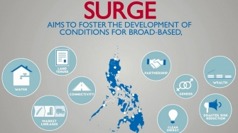 USAID's SURGE Project to further…